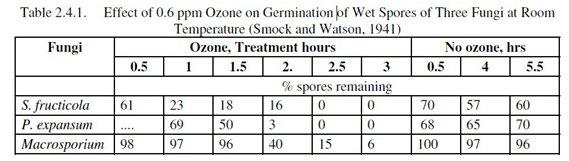 ACCIÓN DEL OZONO EN DIFERENTES FRUTAS Y VEGETALES